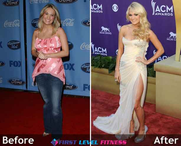 carrie-underwood-weight-loss- Garcinia