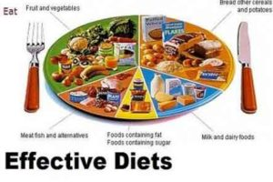 most-effective-diet