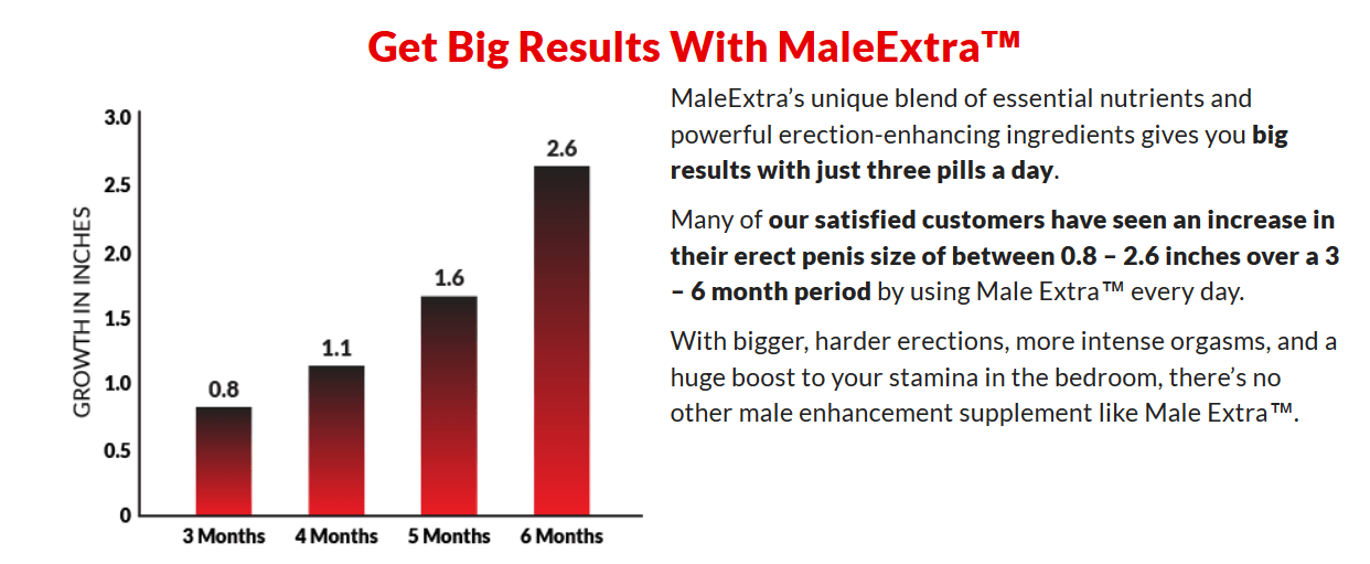 male extra results
